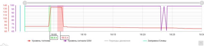 Обновление Fort Monitor 3.18.0 2
